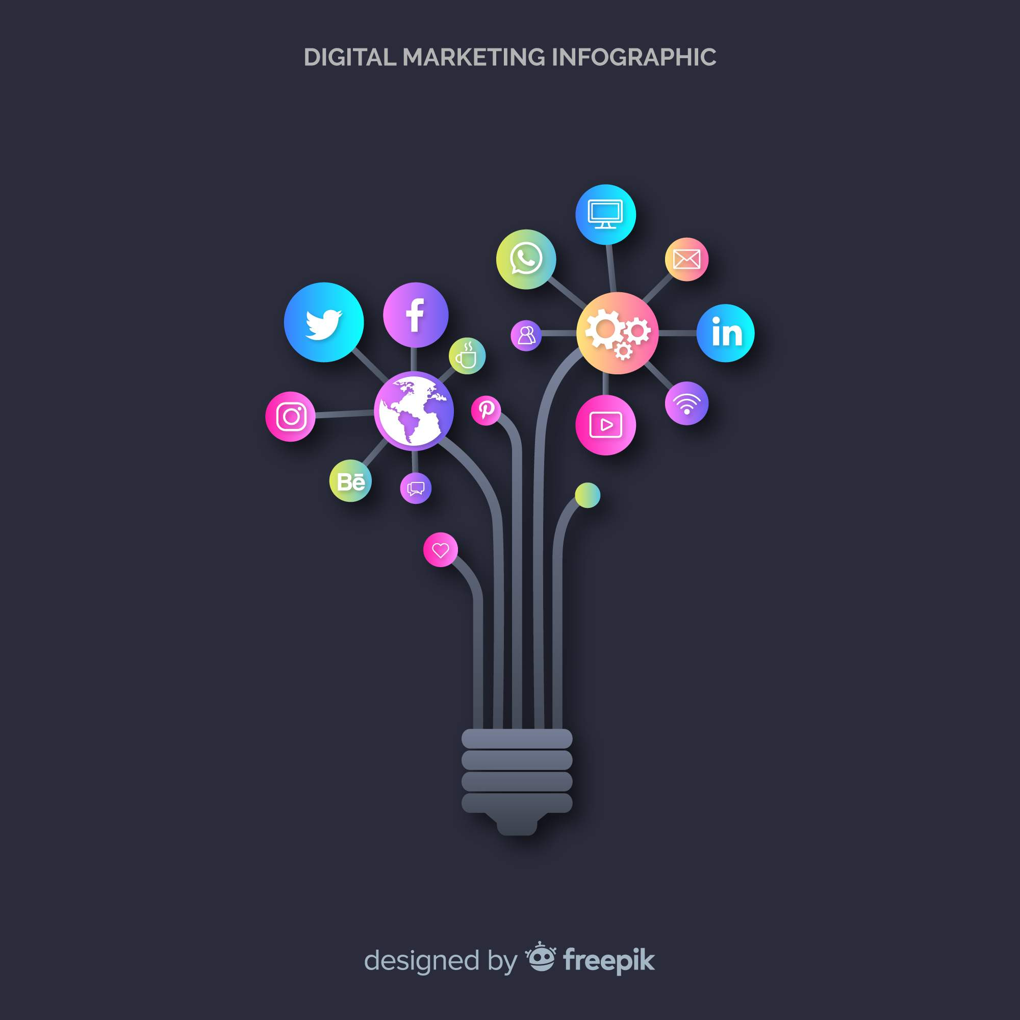 Simple Ways Small Businesses Can Do Digital Marketing